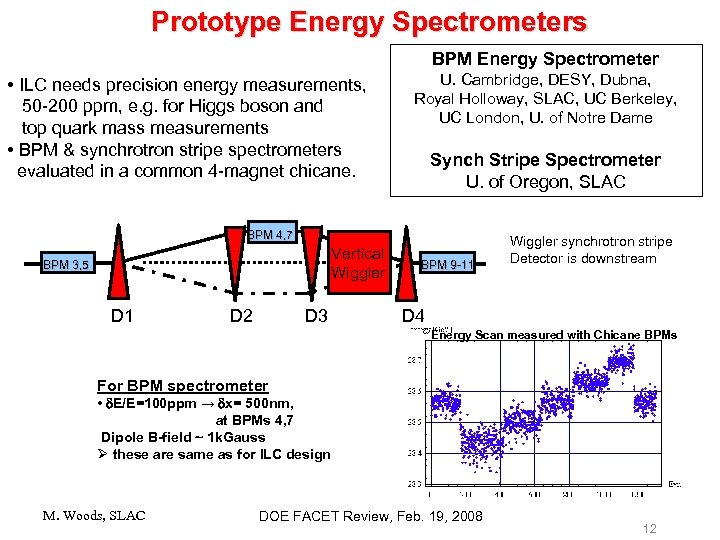 Prototype Energy Spectrometers BPM Energy Spectrometer • ILC needs precision energy measurements, 50 -200