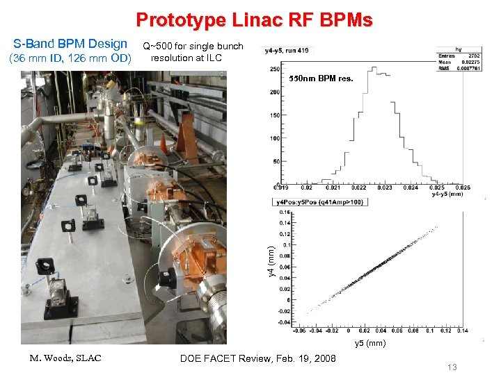 Prototype Linac RF BPMs S-Band BPM Design (36 mm ID, 126 mm OD) Q~500