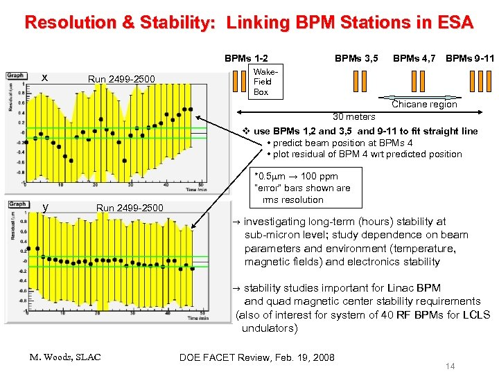 Resolution & Stability: Linking BPM Stations in ESA BPMs 1 -2 x Run 2499