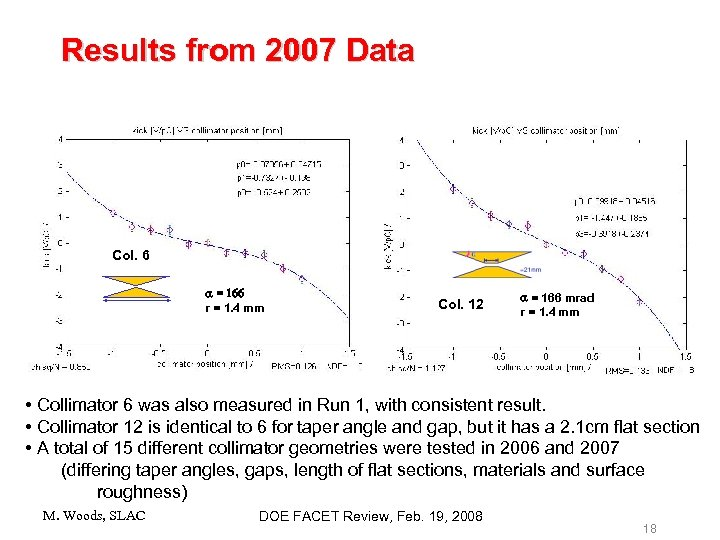 Results from 2007 Data Col. 6 a = 166 r = 1. 4 mm