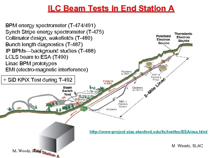 ILC Beam Tests in End Station A BPM energy spectrometer (T-474/491) Synch Stripe energy