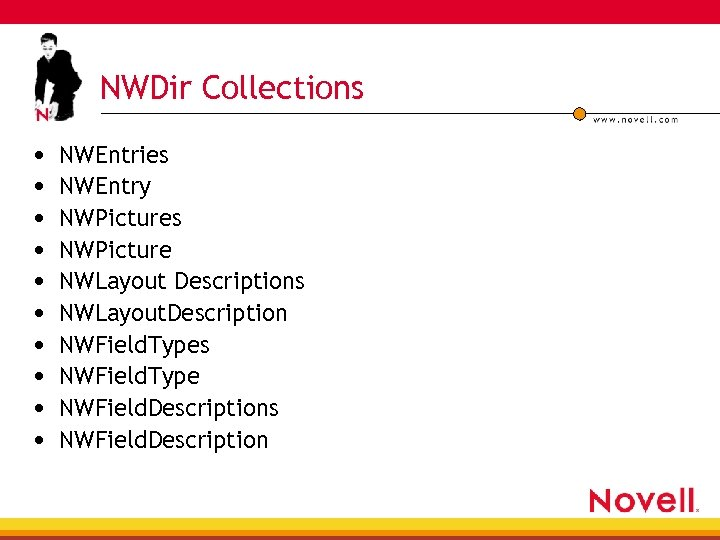 NWDir Collections • • • NWEntries NWEntry NWPictures NWPicture NWLayout Descriptions NWLayout. Description NWField.