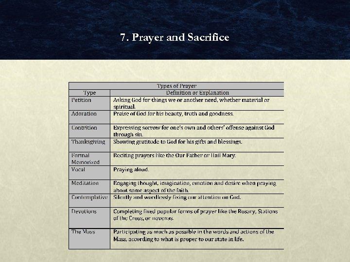 7. Prayer and Sacrifice