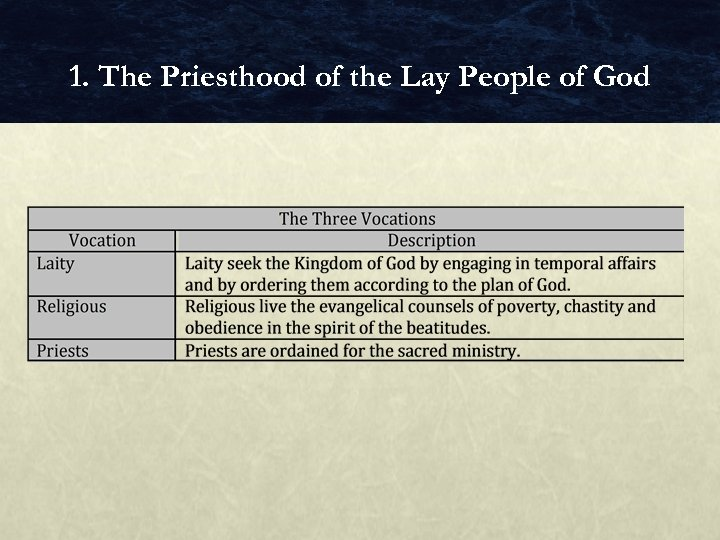 1. The Priesthood of the Lay People of God