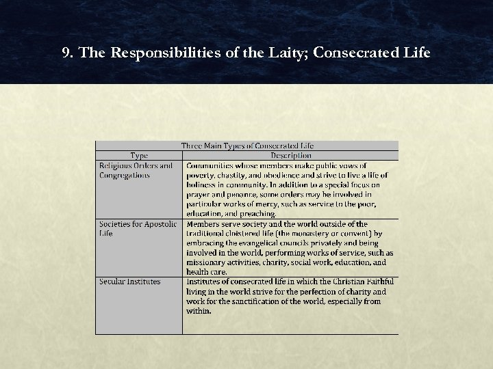 9. The Responsibilities of the Laity; Consecrated Life