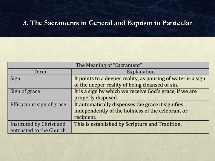 3. The Sacraments in General and Baptism in Particular