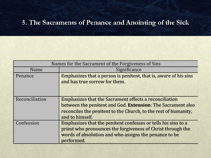 5. The Sacraments of Penance and Anointing of the Sick