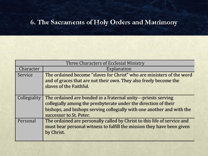 6. The Sacraments of Holy Orders and Matrimony