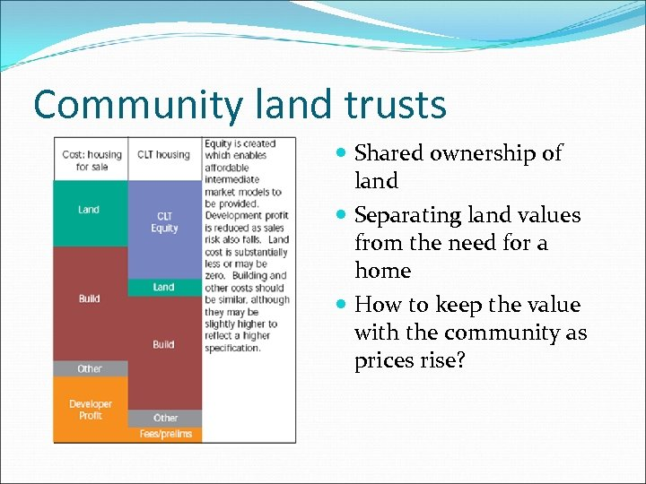 Community land trusts Shared ownership of land Separating land values from the need for