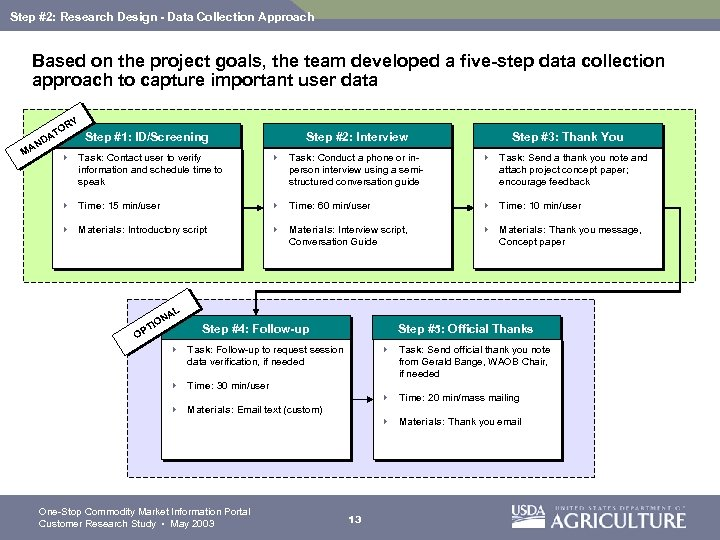 Step #2: Research Design - Data Collection Approach Based on the project goals, the
