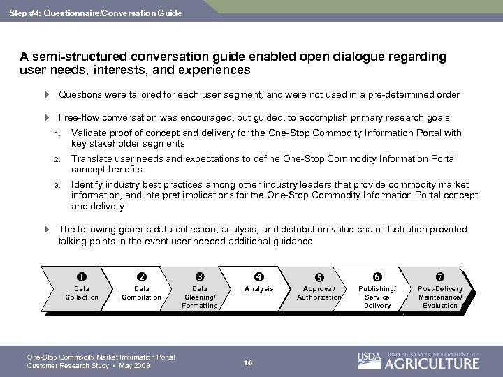 Step #4: Questionnaire/Conversation Guide A semi-structured conversation guide enabled open dialogue regarding user needs,