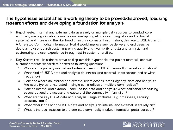 Step #1: Strategic Foundation – Hypothesis & Key Questions The hypothesis established a working