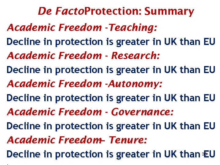 De Facto Protection: Summary Academic Freedom -Teaching: Decline in protection is greater in UK