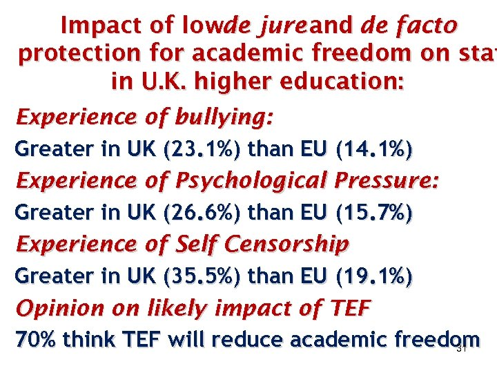 Impact of lowde jure and de facto protection for academic freedom on staf in