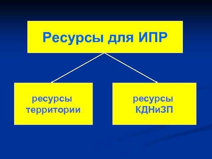 Ресурсы для ИПР ресурсы территории ресурсы КДНи. ЗП