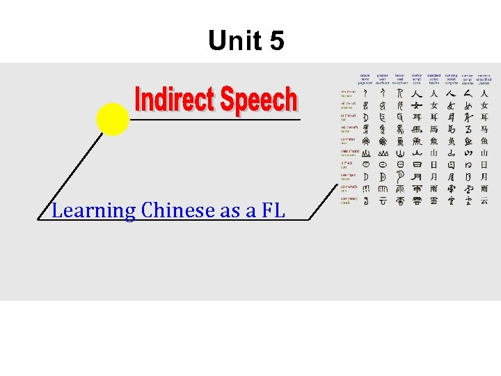 Unit 5 Learning Chinese as a FL