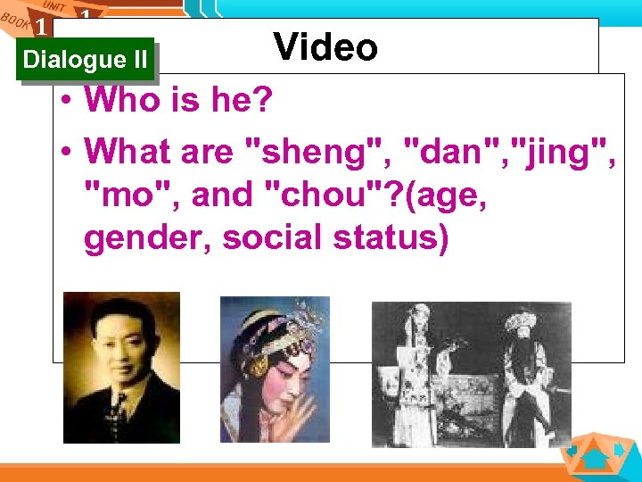 1 1 Dialogue II Video • Who is he? • What are