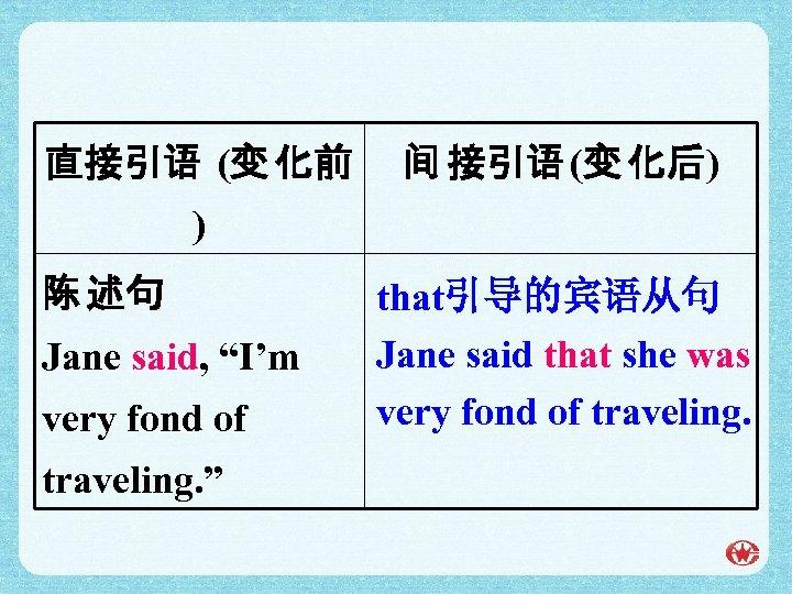 """直接引语 (变 化前 间 接引语 (变 化后) ) 陈 述句 Jane said, """"I'm very"""