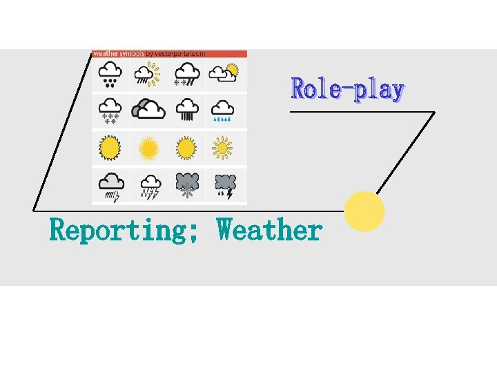 Reporting; Weather