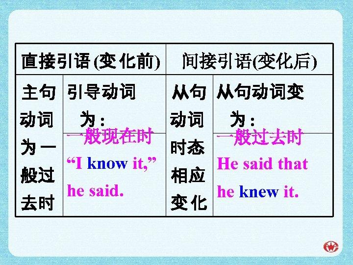 直接引语 (变 化前) 主句 引导动词 间接引语(变化后) 从句 从句动词变 为: 动词 为 : 一般现在时 一般过去时