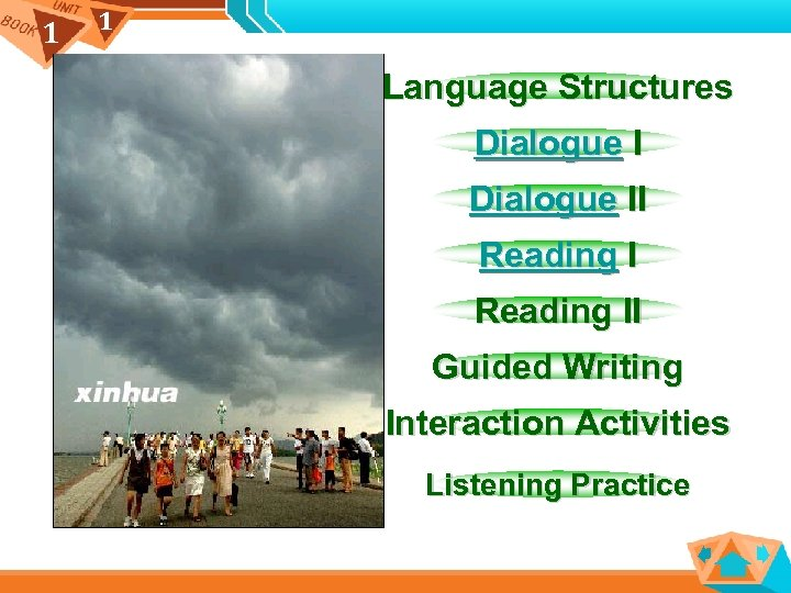 1 1 Language Structures Dialogue II Reading II Guided Writing Interaction Activities Listening Practice