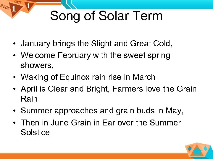 1 1 Song of Solar Term • January brings the Slight and Great Cold,