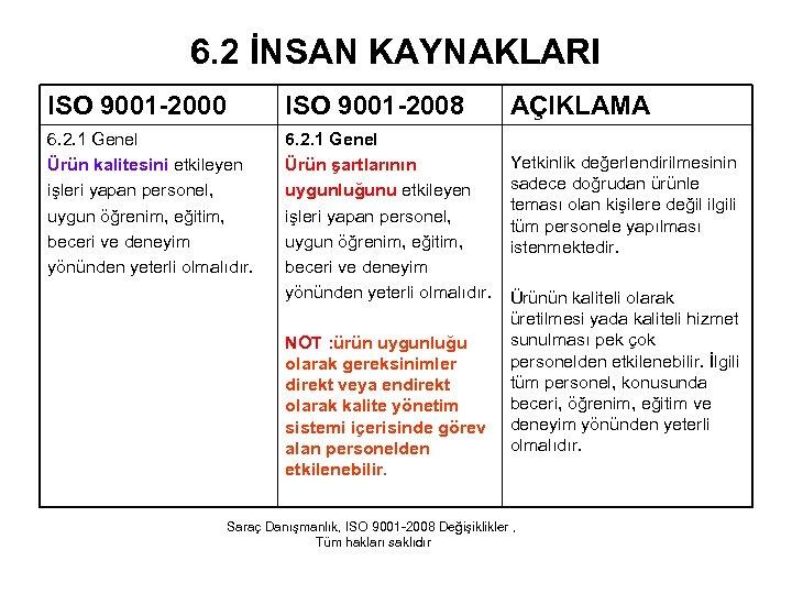 6. 2 İNSAN KAYNAKLARI ISO 9001 -2000 ISO 9001 -2008 6. 2. 1 Genel