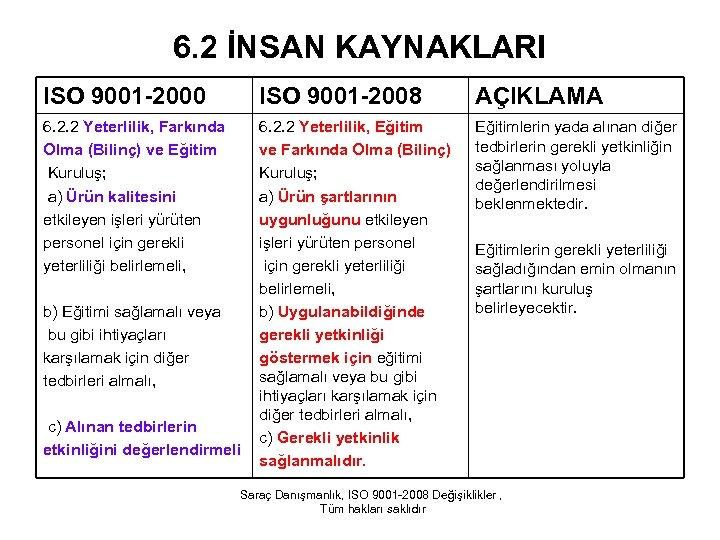 6. 2 İNSAN KAYNAKLARI ISO 9001 -2000 ISO 9001 -2008 AÇIKLAMA 6. 2. 2