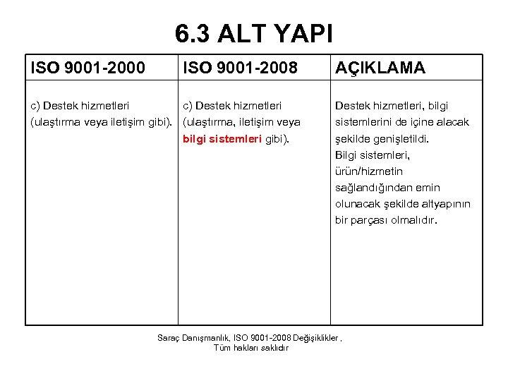 6. 3 ALT YAPI ISO 9001 -2000 ISO 9001 -2008 c) Destek hizmetleri (ulaştırma