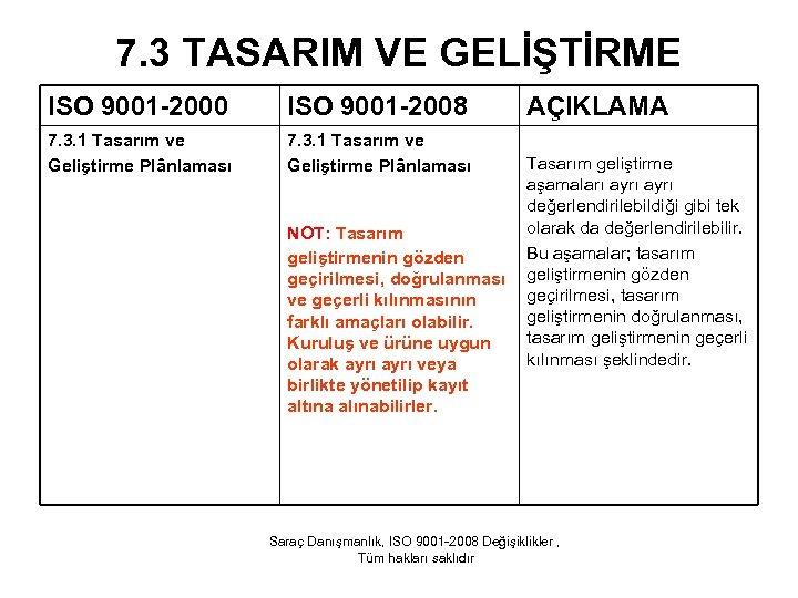 7. 3 TASARIM VE GELİŞTİRME ISO 9001 -2000 ISO 9001 -2008 7. 3. 1