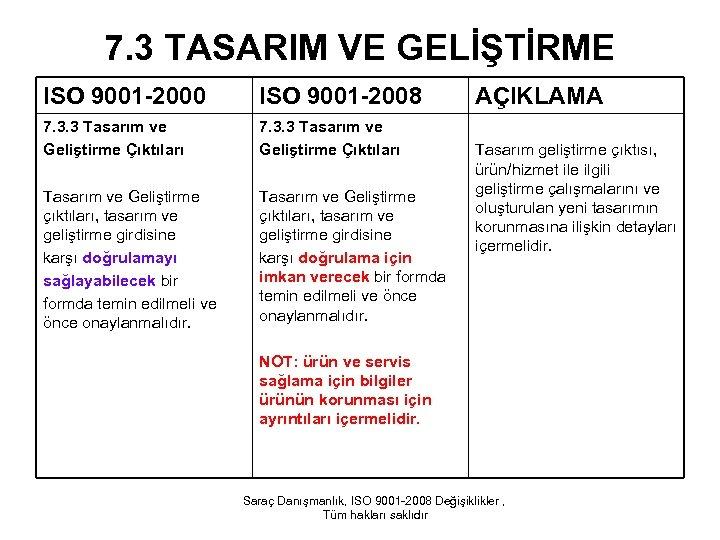 7. 3 TASARIM VE GELİŞTİRME ISO 9001 -2000 ISO 9001 -2008 7. 3. 3