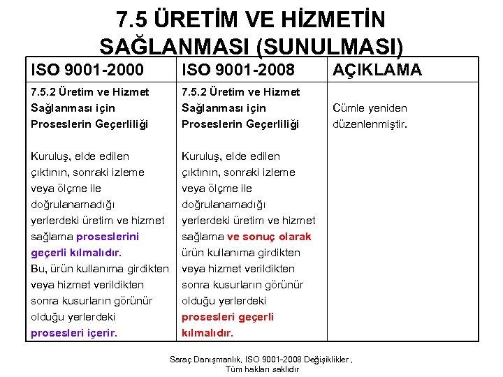 7. 5 ÜRETİM VE HİZMETİN SAĞLANMASI (SUNULMASI) ISO 9001 -2000 ISO 9001 -2008 7.