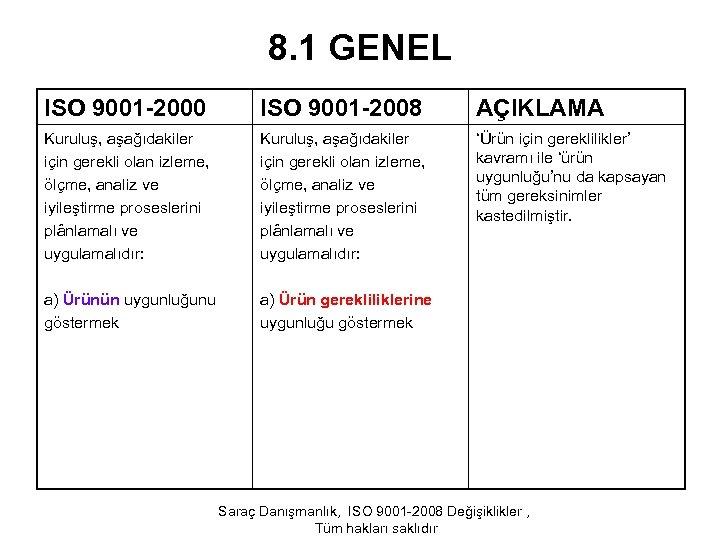 8. 1 GENEL ISO 9001 -2000 ISO 9001 -2008 AÇIKLAMA Kuruluş, aşağıdakiler için gerekli