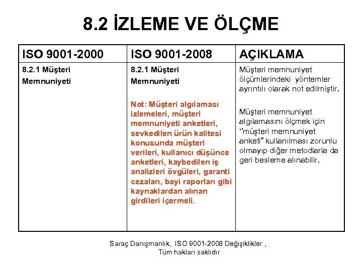 8. 2 İZLEME VE ÖLÇME ISO 9001 -2000 ISO 9001 -2008 AÇIKLAMA 8. 2.