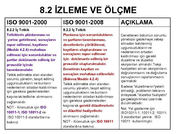 8. 2 İZLEME VE ÖLÇME ISO 9001 -2000 ISO 9001 -2008 8. 2. 2