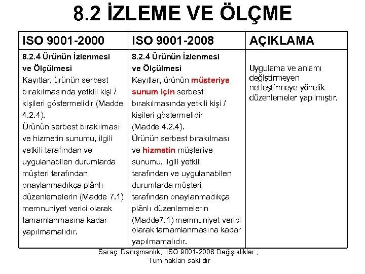 8. 2 İZLEME VE ÖLÇME ISO 9001 -2000 ISO 9001 -2008 8. 2. 4
