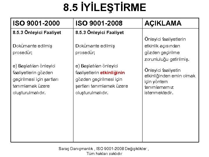 8. 5 İYİLEŞTİRME ISO 9001 -2000 ISO 9001 -2008 8. 5. 3 Önleyici Faaliyet