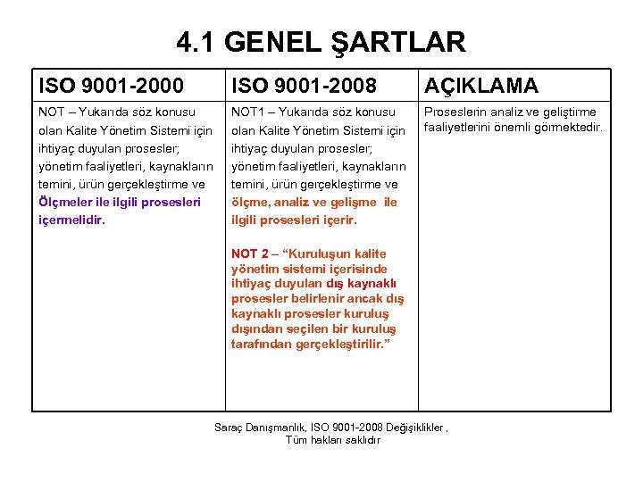 4. 1 GENEL ŞARTLAR ISO 9001 -2000 ISO 9001 -2008 AÇIKLAMA NOT – Yukarıda