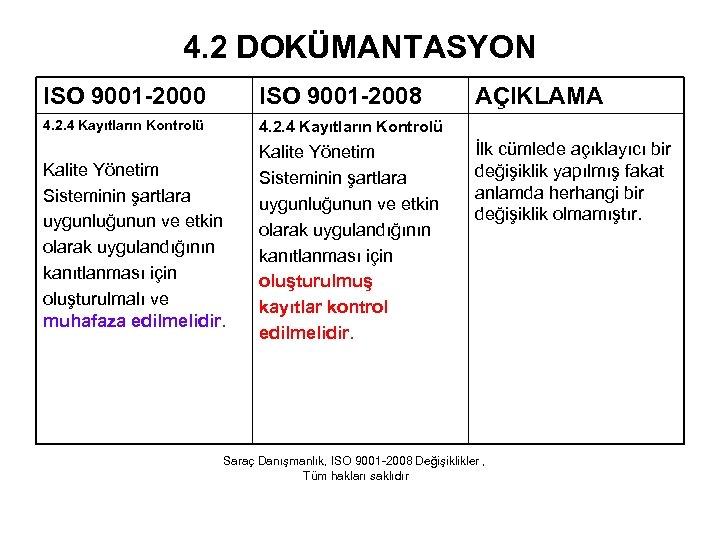 4. 2 DOKÜMANTASYON ISO 9001 -2000 ISO 9001 -2008 4. 2. 4 Kayıtların Kontrolü