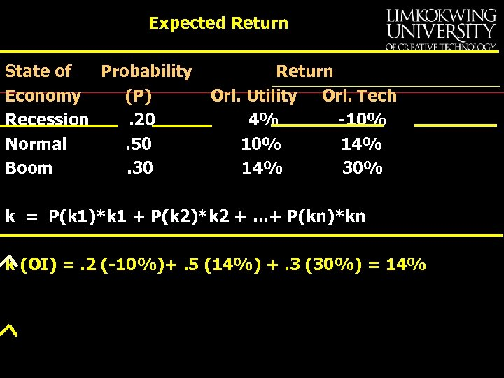 Expected Return State of Probability Economy (P) Recession. 20 Normal. 50 Boom. 30 Return