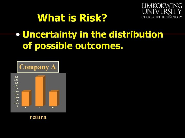 What is Risk? • Uncertainty in the distribution of possible outcomes. Company A return