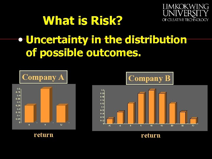 What is Risk? • Uncertainty in the distribution of possible outcomes. Company A Company