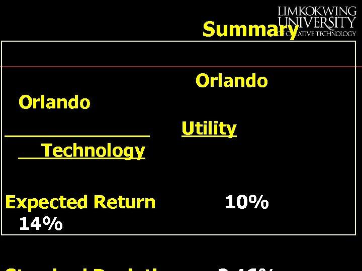 Summary Orlando Technology Expected Return 14% Orlando Utility 10%