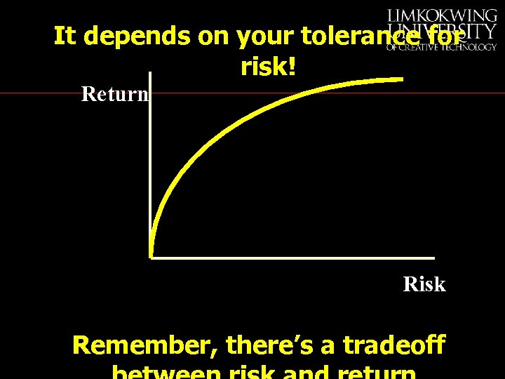 It depends on your tolerance for risk! Return Risk Remember, there's a tradeoff