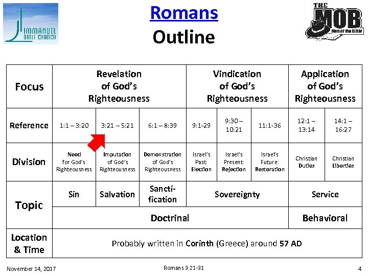 Romans Outline Revelation of God's Righteousness Focus Vindication of God's Righteousness Application of God's