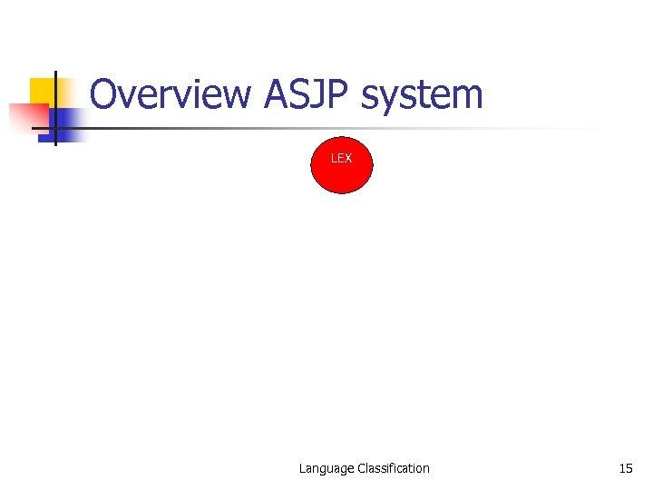 Overview ASJP system LEX Language Classification 15