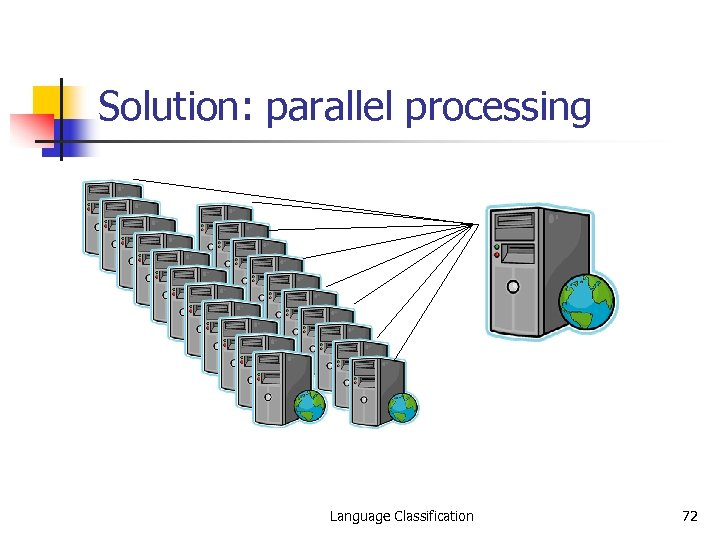 Solution: parallel processing Language Classification 72
