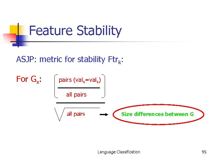 Feature Stability ASJP: metric for stability Ftrk: For Gx: pairs (valk=valk) all pairs Size