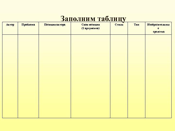 Заполним таблицу Автор Проблема Позиция автора Своя позиция (2 аргумента) Стиль Тип Изобразительны е