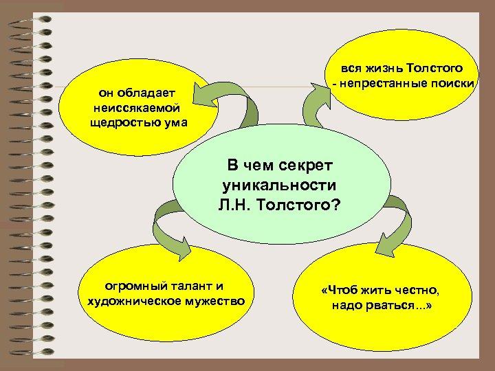 вся жизнь Толстого - непрестанные поиски он обладает неиссякаемой щедростью ума В чем секрет